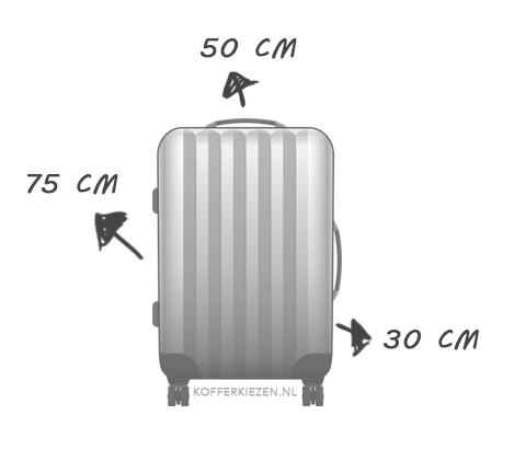 welke koffer