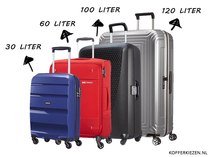 afmetingen koffers