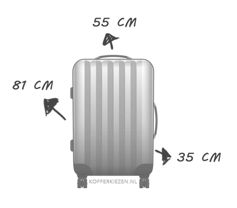 hoe groot koffer